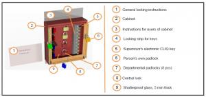 Lock Cabinet